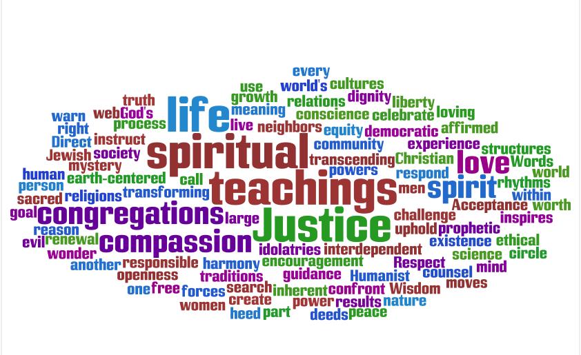 Principles buddism principles